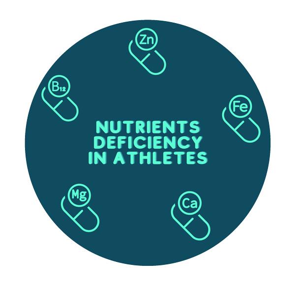 Nutrients deficiency in Athlete