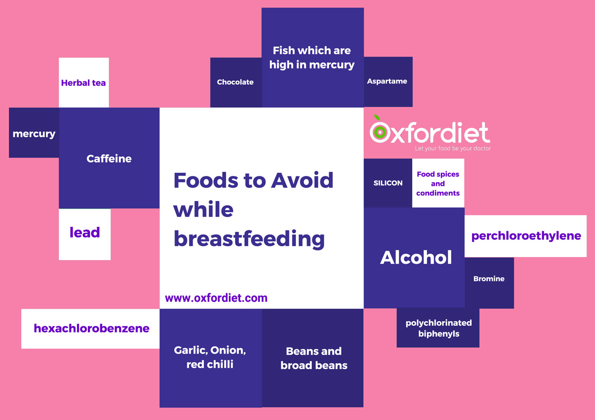 Foods to Avoid while breastfeeding